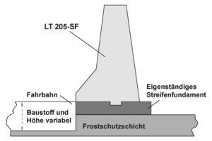 LT 205 SF Betonschutzwand für die Strecke